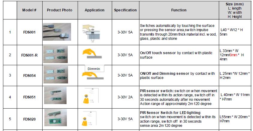 http://www.led-sensor-light.com/Sensor-Switch-&-PCB/